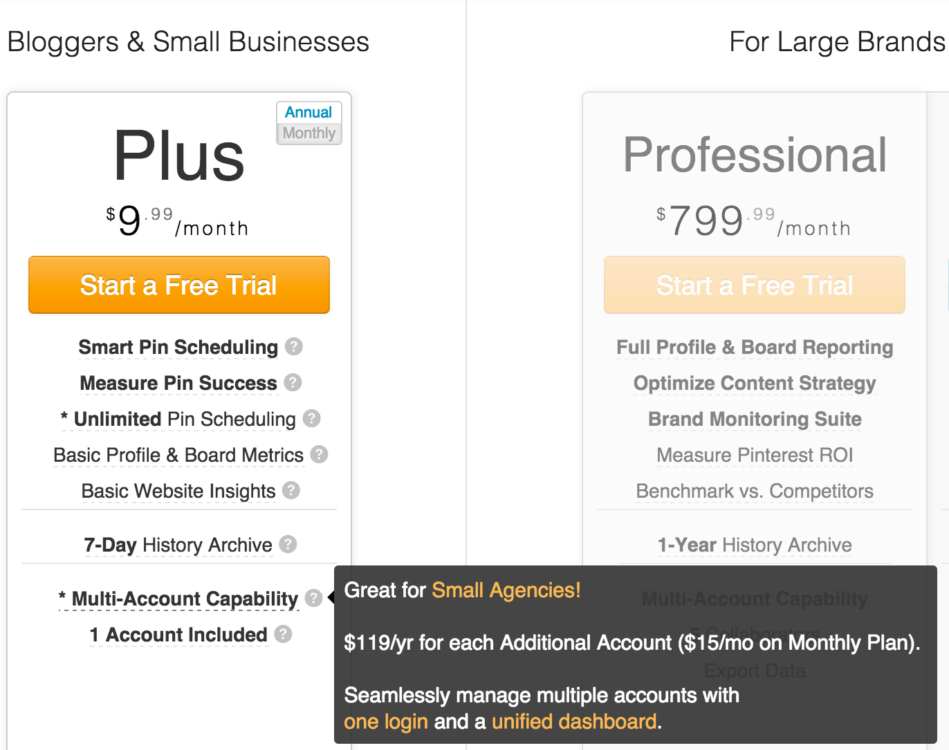 Pinterest for Hootesuite Price