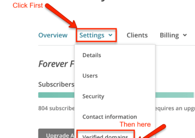 MailChimp Verified Domains